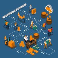 Organigramme isométrique de Financial Manufacturing vecteur