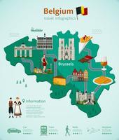 Infographie de voyage en Belgique