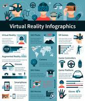 Affiche infographique en réalité virtuelle vecteur