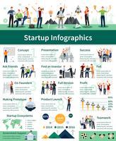 Affiche de plat concept infographie démarrage réussi