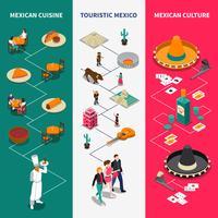 Ensemble de bannières isométriques touristiques au Mexique vecteur