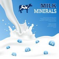 Affiche de minéraux de lait vecteur
