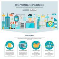 Site Web d'une page sur les technologies de l'information vecteur