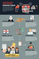 Éléments infographiques sur la conformité au droit d'auteur