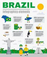 Affiche des éléments infographiques de la culture brésilienne