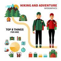 Camping infographie avec 8 choses principales pour la randonnée vecteur