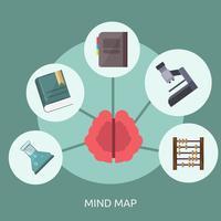Mindmap Illustration conceptuelle Design vecteur