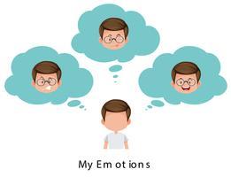 Affiche de modèle d'émotions vecteur