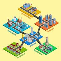 Affiche isométrique d'architecture de ville à plusieurs niveaux