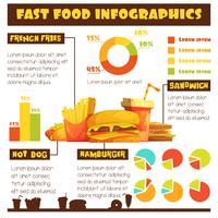 Affiche d'infographie Fast Food rétro Cartoon