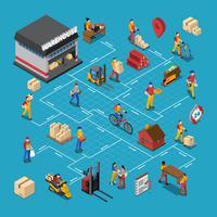Organigramme isométrique de personnes d'entrepôt vecteur