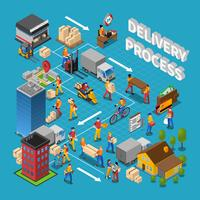 Composition du concept de processus de livraison vecteur