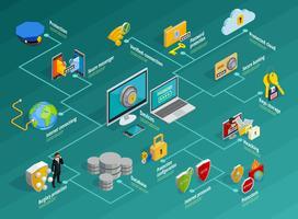 Jeu d'infographie de protection des données