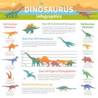 Infographie de dinosaures mise en page à plat