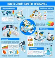 Infographie isométrique de chirurgie robotique