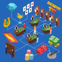 Concept isométrique intérieur de casino vecteur