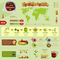 Infographie du thé vecteur