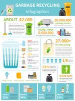 Ensemble d'infographie de recyclage des ordures