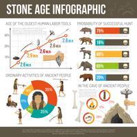 Infographie de l'âge de pierre