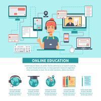 Infographie de la formation en ligne