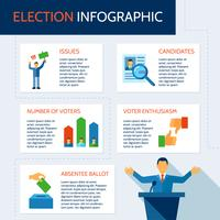 Ensemble d'infographie électorale