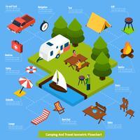 Organigramme isométrique de camping et de voyage vecteur