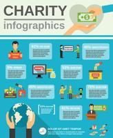 Ensemble d'infographie de charité vecteur
