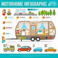 Ensemble d'infographie de véhicules de loisirs vecteur