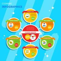 Nettoyage Infographic Set vecteur