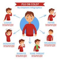 Symptômes du rhume de la grippe Infochart Flat Circle