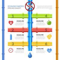 Écologie Infographie de canalisation d'eau vecteur