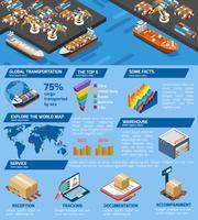 Infographie isométrique du service de transport de fret maritime