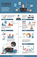 Mise en page infographique du service plombier vecteur