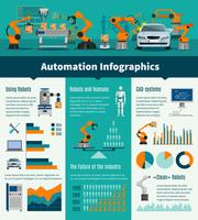Jeu d'infographie d'automatisation