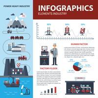 Infographie de l'énergie et de l'industrie vecteur