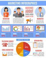 Méthodes de marketing et techniques de recherche infographiques vecteur