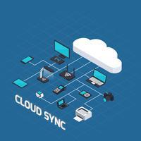 Concept isométrique de cloud computing vecteur