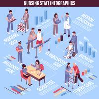 Infographie du personnel infirmier de l'hôpital vecteur