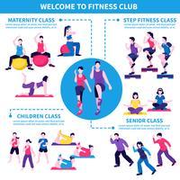 Affiche d'infographie sur les classes du club de fitness