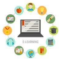 Composition de la formation en ligne