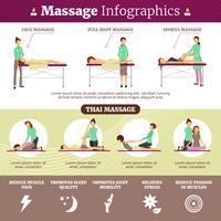 Illustration d'infographie de massage et de soins de santé