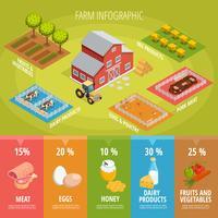 Infographie isométrique des aliments à la ferme vecteur