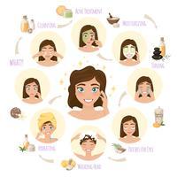 Concept de soin du visage rond
