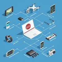 Concept isométrique de gadgets en réseau