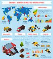 Infographie isométrique du marché du bois