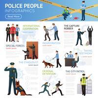 Affiche d'infographie à plat du service de police