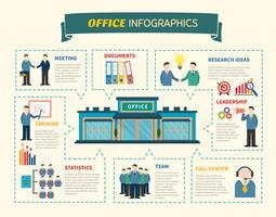Page Web sur les infographies Office People