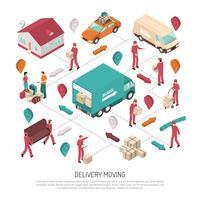 Composition mobile de livraison isométrique