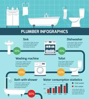 Affiche d'infographie de travaux de plombier