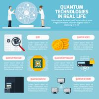 Infographie de Quantum Technologies vecteur
